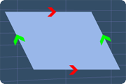 a parallelogram has 2 pairs of parallel sides