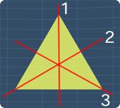 no rotational symmetry