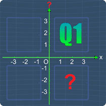 Question on quadrants picture