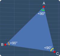 acute triangle with all internal angles less than 90 degrees