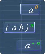 The next three exponent laws to demonstrate