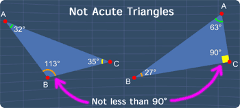 examples of not acute triangles