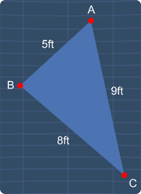 scalene triangle example
