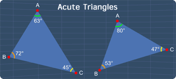 examples on acute triangles