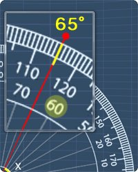 the measured angle is 65 degrees