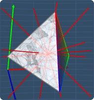 All 7 axes for a tetrahedron
