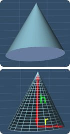 cone with the base radius r and height h