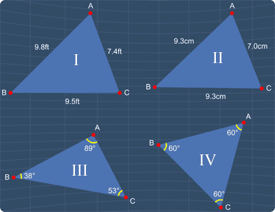 identify all the scalene triangles