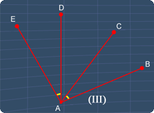III is not adjacent angles