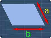 a parallelogram with side lengths of a and b