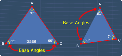 The base angles of an isosceles triangle are the same