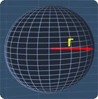 sphere with the radius r