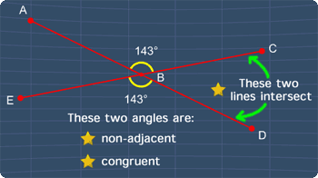 properties for vertical angles