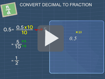 Math Expression: Convert Decimal to Fraction