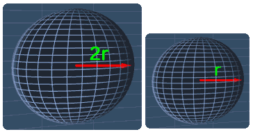 Point with the coordinates (-4,0.5)